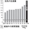 3500億円へ~十勝農業ビジョン2021(4)「酪農・畜産」