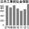2017衆院選~争点@十勝(下)「アベノミクス」