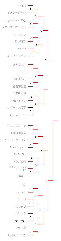 朝野球 第9回丸山杯 トーナメント表