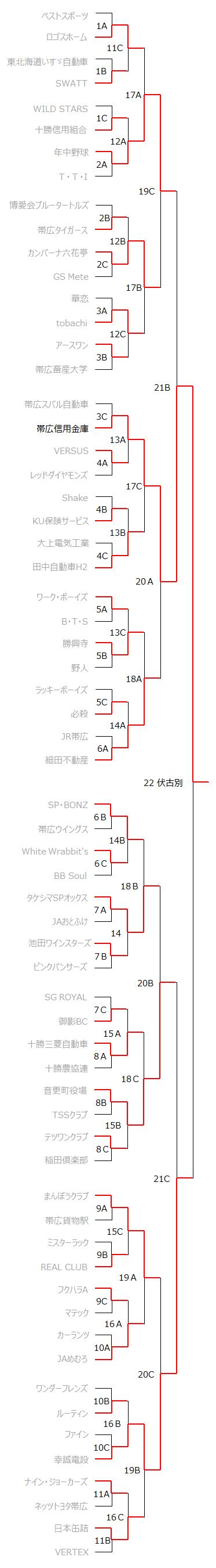 朝野球 第11回丸山杯 トーナメント表