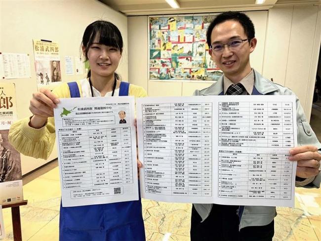 松浦武四郎の関連図書リストを作成 帯広市図書館