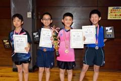 馬渕V、荒準優勝で全国へ、小林と倉田3位、道小学生卓球大会